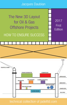 Picture of The New 3D Layout for Oil & Gas Offshore Projects